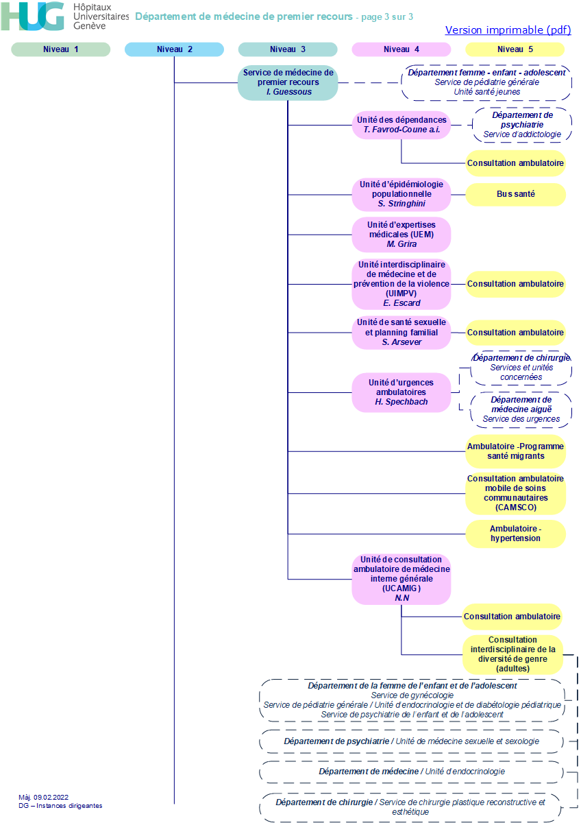Dptmedecine1errecours
